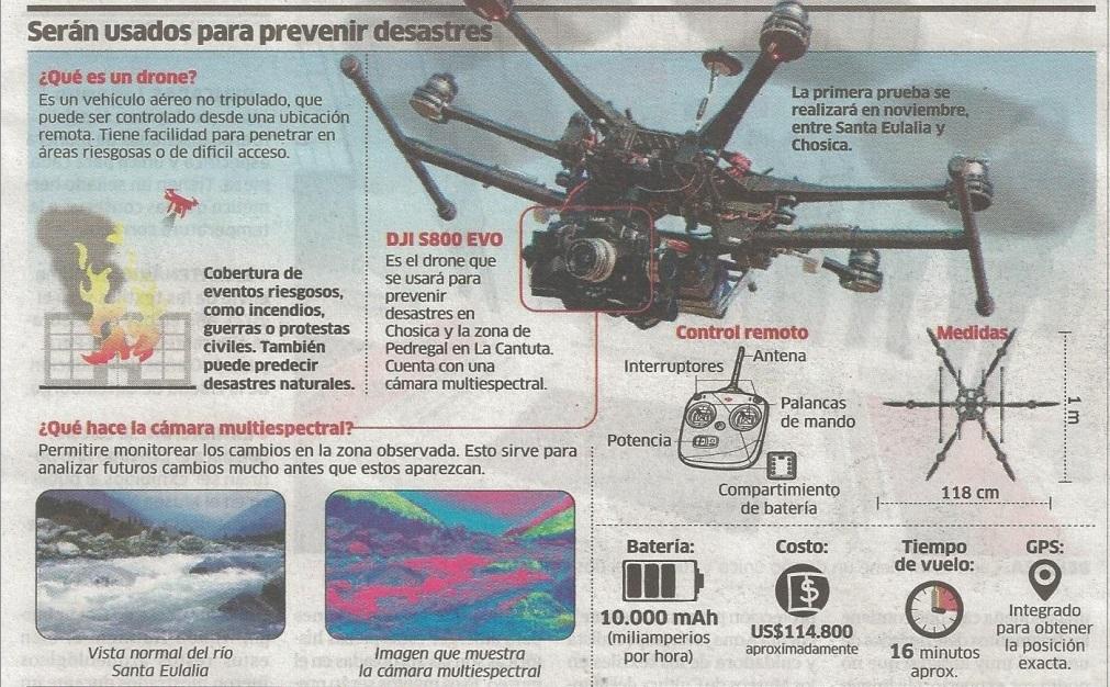 Drones se usan para prevenir huaicos